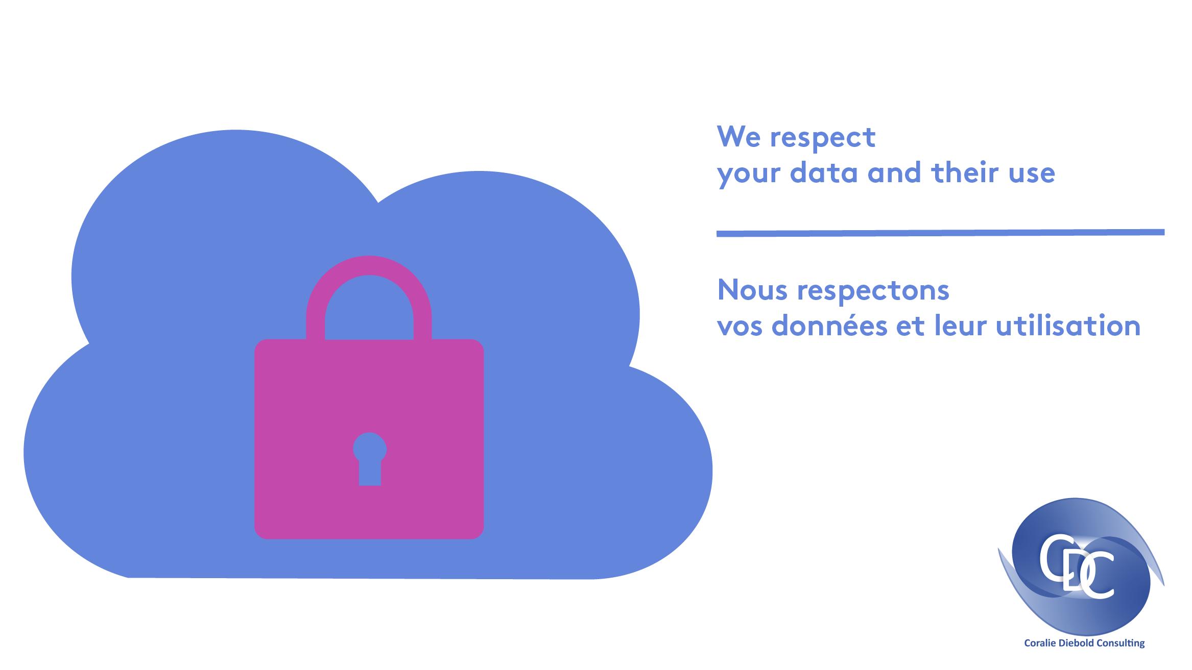 Protection de vos données personnelles